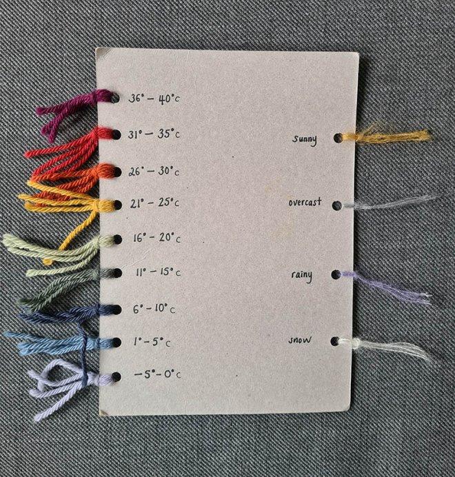 Вязание - хобби настоящих мастериц