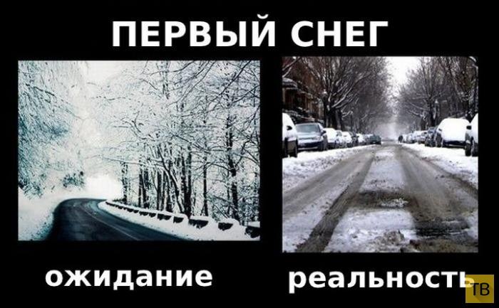 погода зимой ожидание и реальность фото этому