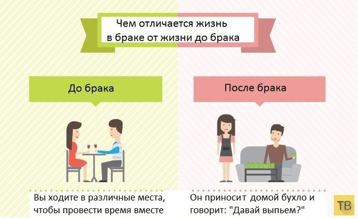 картинки до брака и после