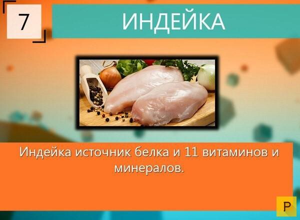 Топ 10: Лучшие продукты для наращивания мышц (10 фото)